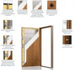 budowa Drzwi Gerda Comfort 60